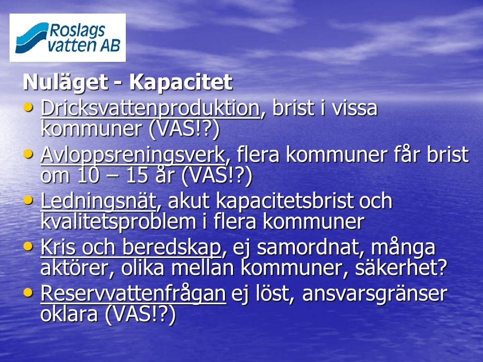 Nuläget - Kapacitet Dricksvattenproduktion, brist i vissa kommuner (VAS!?) Dricksvattenproduktion, brist i vissa kommuner (VAS!?) Avloppsreningsverk,