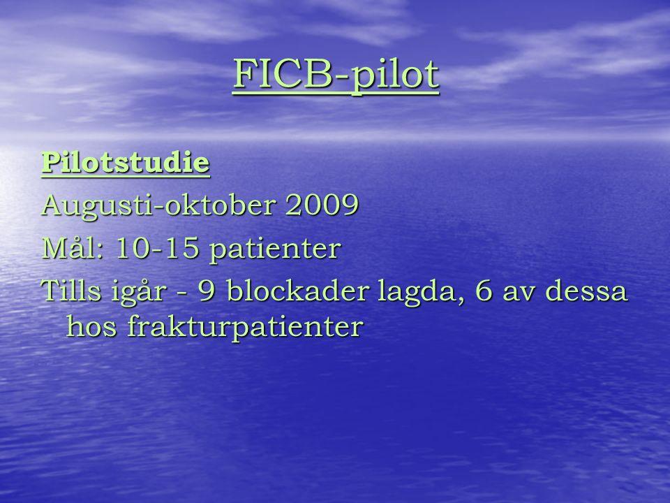 FICB-pilot Pilotstudie Augusti-oktober 2009 Mål: 10-15 patienter Tills igår - 9 blockader lagda, 6 av dessa hos frakturpatienter