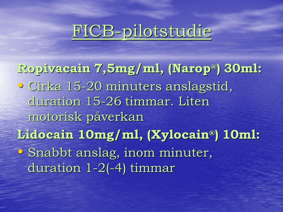 FICB-pilotstudie Ropivacain 7,5mg/ml, (Narop ® ) 30ml: Cirka 15-20 minuters anslagstid, duration 15-26 timmar.