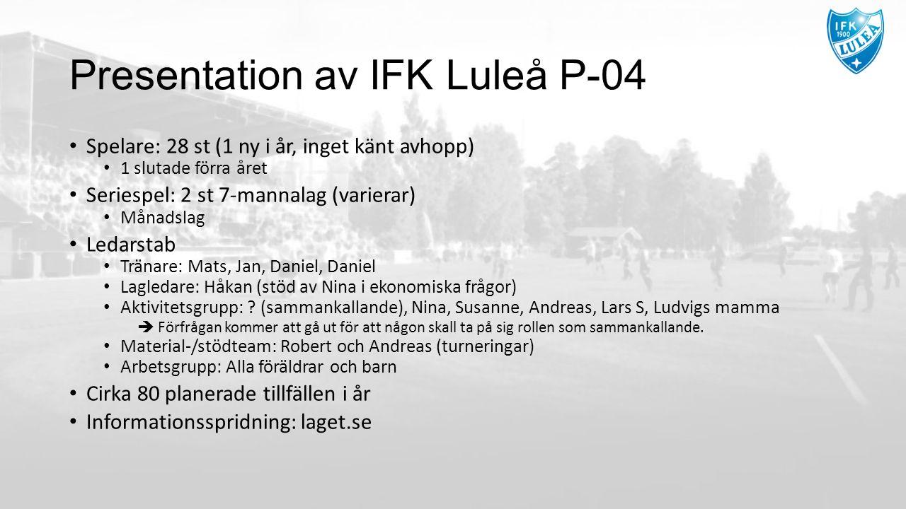 Presentation av IFK Luleå P-04 Spelare: 28 st (1 ny i år, inget känt avhopp) 1 slutade förra året Seriespel: 2 st 7-mannalag (varierar) Månadslag Ledarstab Tränare: Mats, Jan, Daniel, Daniel Lagledare: Håkan (stöd av Nina i ekonomiska frågor) Aktivitetsgrupp: .