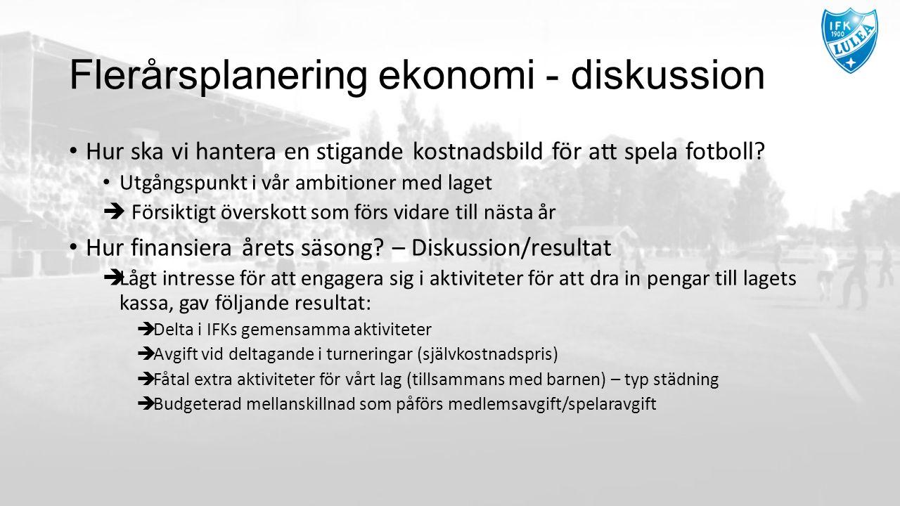 Flerårsplanering ekonomi - diskussion Hur ska vi hantera en stigande kostnadsbild för att spela fotboll? Utgångspunkt i vår ambitioner med laget  För