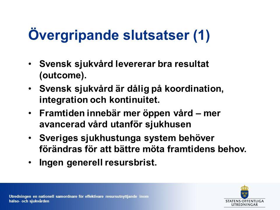 Utredningen en nationell samordnare för effektivare resursutnyttjande inom hälso- och sjukvården Övergripande slutsatser (1) Svensk sjukvård levererar bra resultat (outcome).