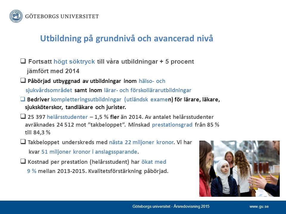 www.gu.se Utbildning på grundnivå och avancerad nivå  Fortsatt högt söktryck till våra utbildningar + 5 procent jämfört med 2014  Påbörjad utbyggnad