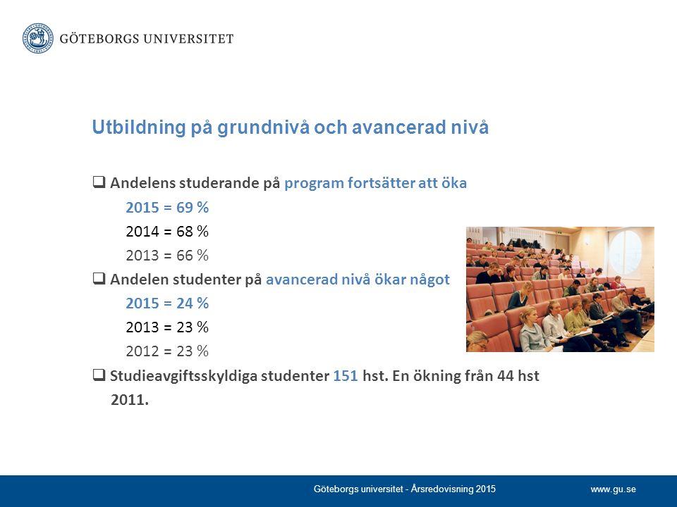 www.gu.se Utbildning på grundnivå och avancerad nivå  Andelens studerande på program fortsätter att öka 2015 = 69 % 2014 = 68 % 2013 = 66 %  Andelen studenter på avancerad nivå ökar något 2015 = 24 % 2013 = 23 % 2012 = 23 %  Studieavgiftsskyldiga studenter 151 hst.