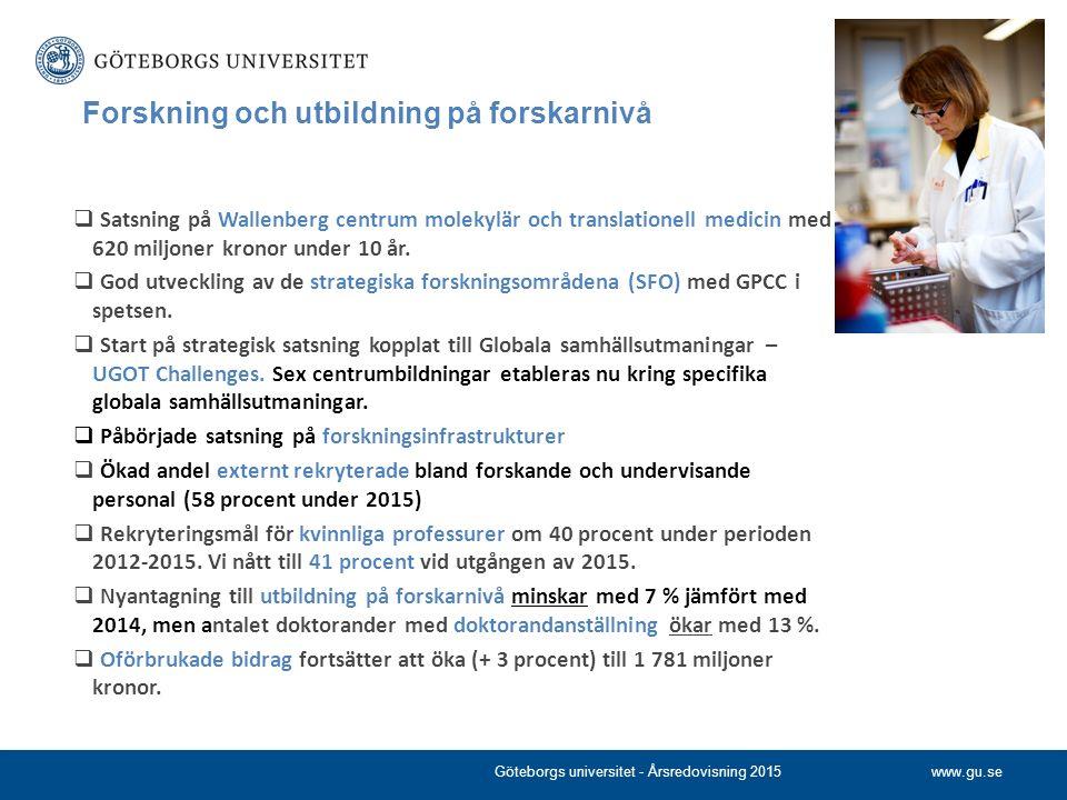 www.gu.se Forskning och utbildning på forskarnivå  Satsning på Wallenberg centrum molekylär och translationell medicin med 620 miljoner kronor under