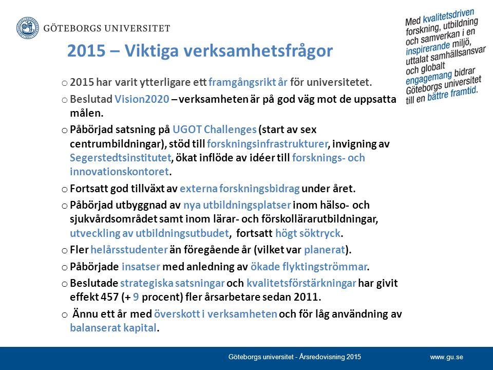 www.gu.se Ekonomiskt resultat 59 mnkr (P 20 mnkr, B -50 mnkr)  Utbildning grund/avancerad nivå 31 mnkr (20)  Forskning/utb.