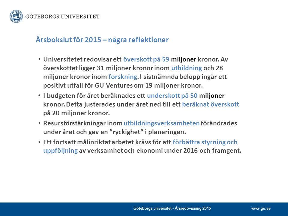 www.gu.se Årsbokslut för 2015 – några reflektioner Universitetet redovisar ett överskott på 59 miljoner kronor. Av överskottet ligger 31 miljoner kron