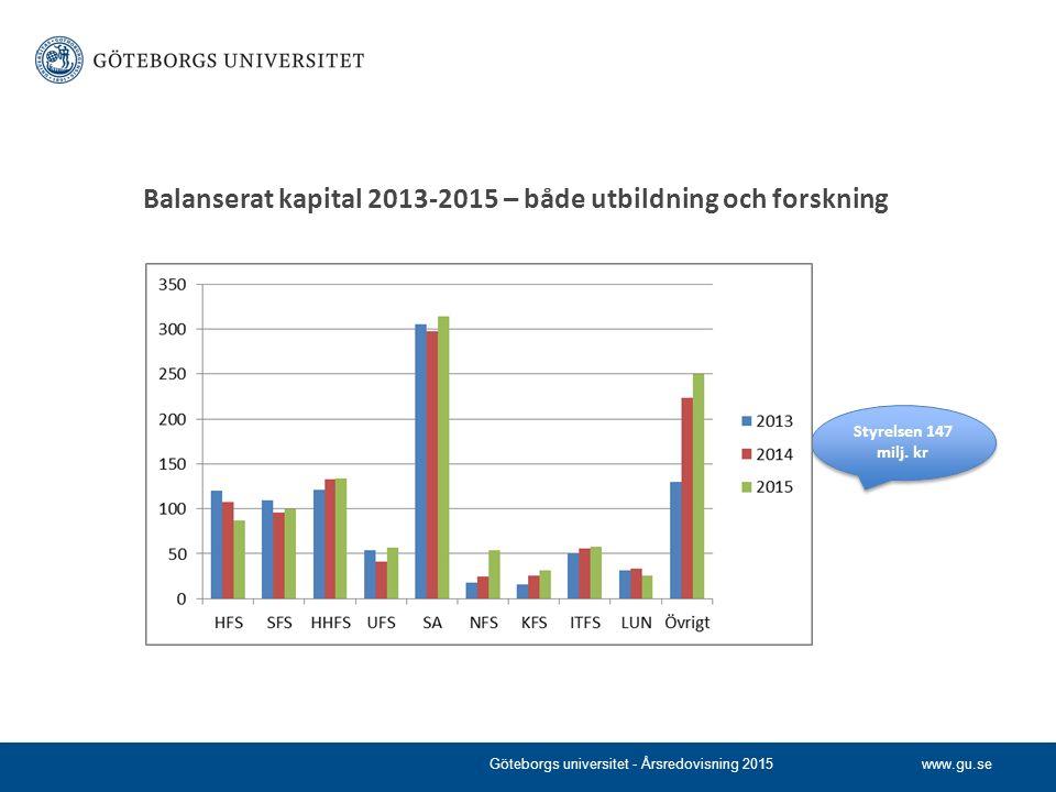 www.gu.se Balanserat kapital 2013-2015 – både utbildning och forskning Göteborgs universitet - Årsredovisning 2015 Styrelsen 147 milj. kr
