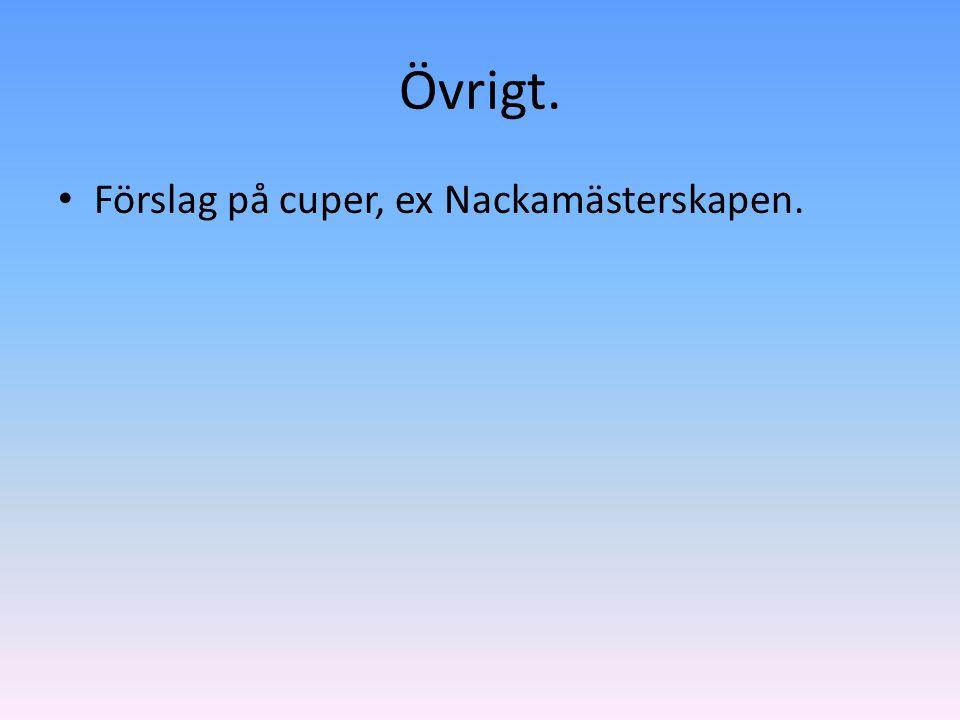 Övrigt. Förslag på cuper, ex Nackamästerskapen.