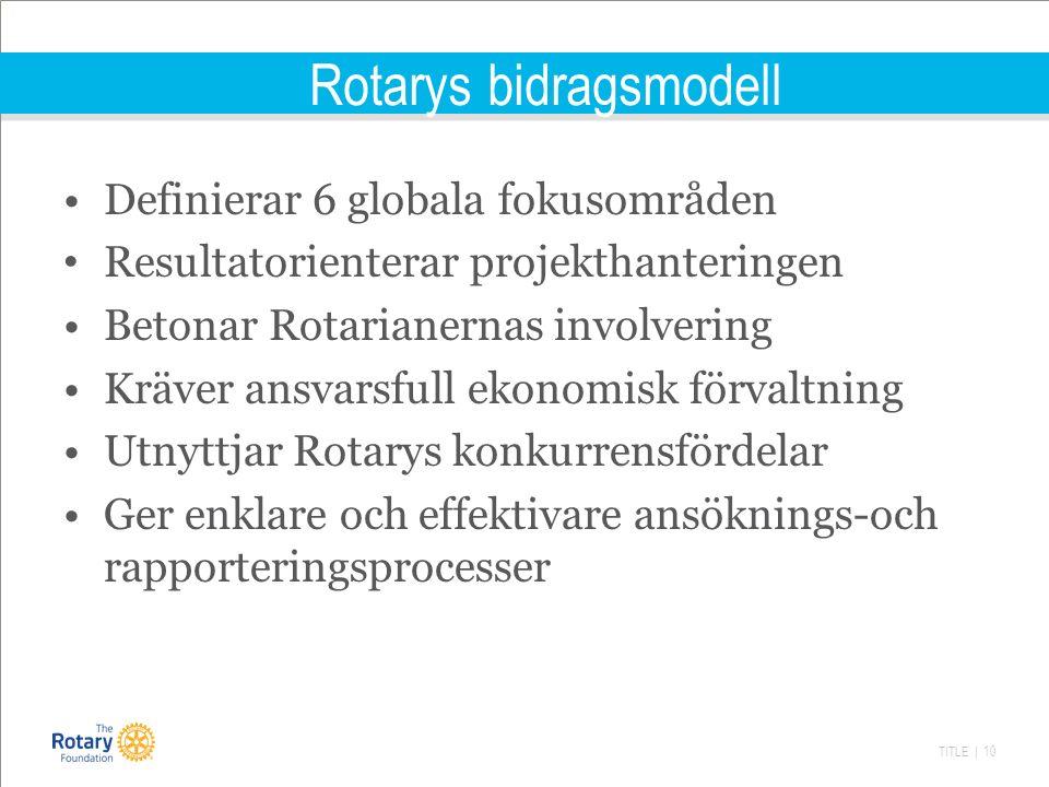 TITLE | 10 Rotarys bidragsmodell Definierar 6 globala fokusområden Resultatorienterar projekthanteringen Betonar Rotarianernas involvering Kräver ansvarsfull ekonomisk förvaltning Utnyttjar Rotarys konkurrensfördelar Ger enklare och effektivare ansöknings-och rapporteringsprocesser