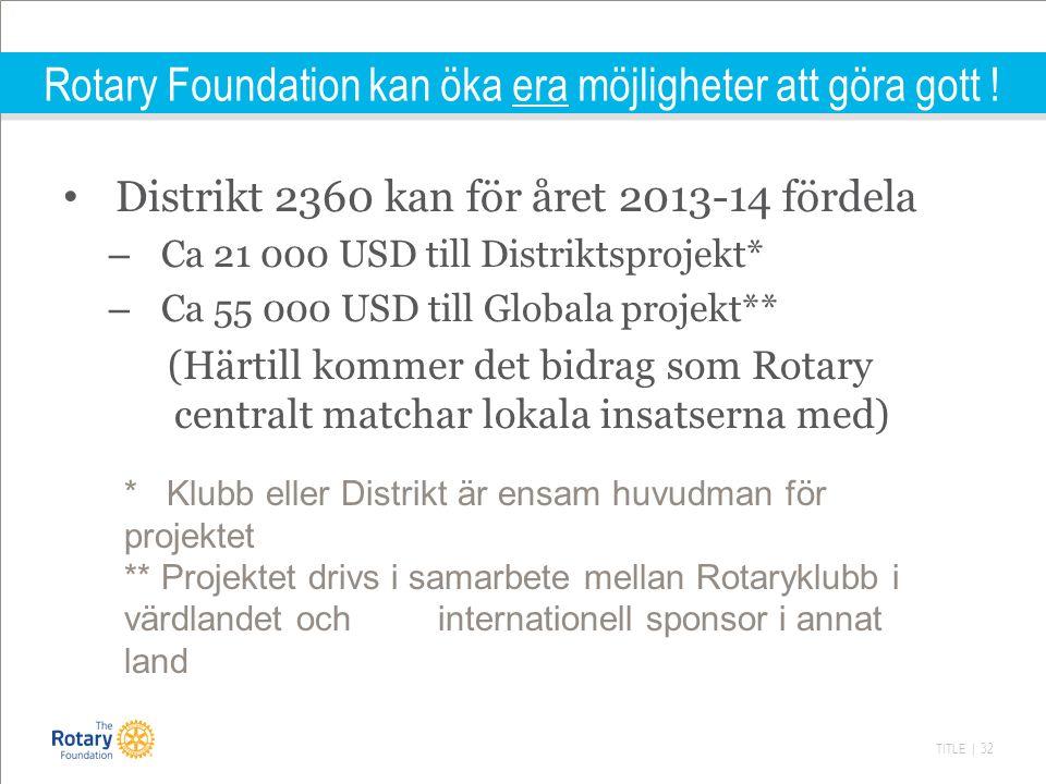 TITLE | 32 Rotary Foundation kan öka era möjligheter att göra gott .