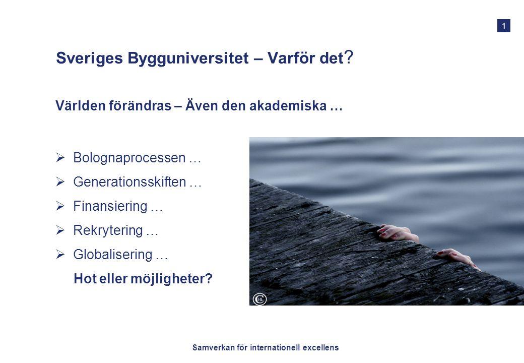 1 Sveriges Bygguniversitet – Varför det .