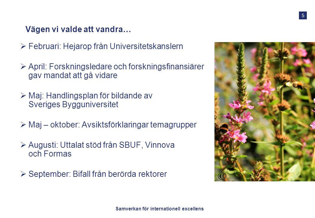 6 Nu står vi här … Bygginnovationen Vinnova & industrin Sveriges Bygguniversitet .