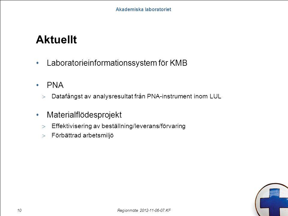 Akademiska laboratoriet Regionmöte 2012-11-06-07.KF10 Aktuellt Laboratorieinformationssystem för KMB PNA  Datafångst av analysresultat från PNA-instrument inom LUL Materialflödesprojekt  Effektivisering av beställning/leverans/förvaring  Förbättrad arbetsmiljö