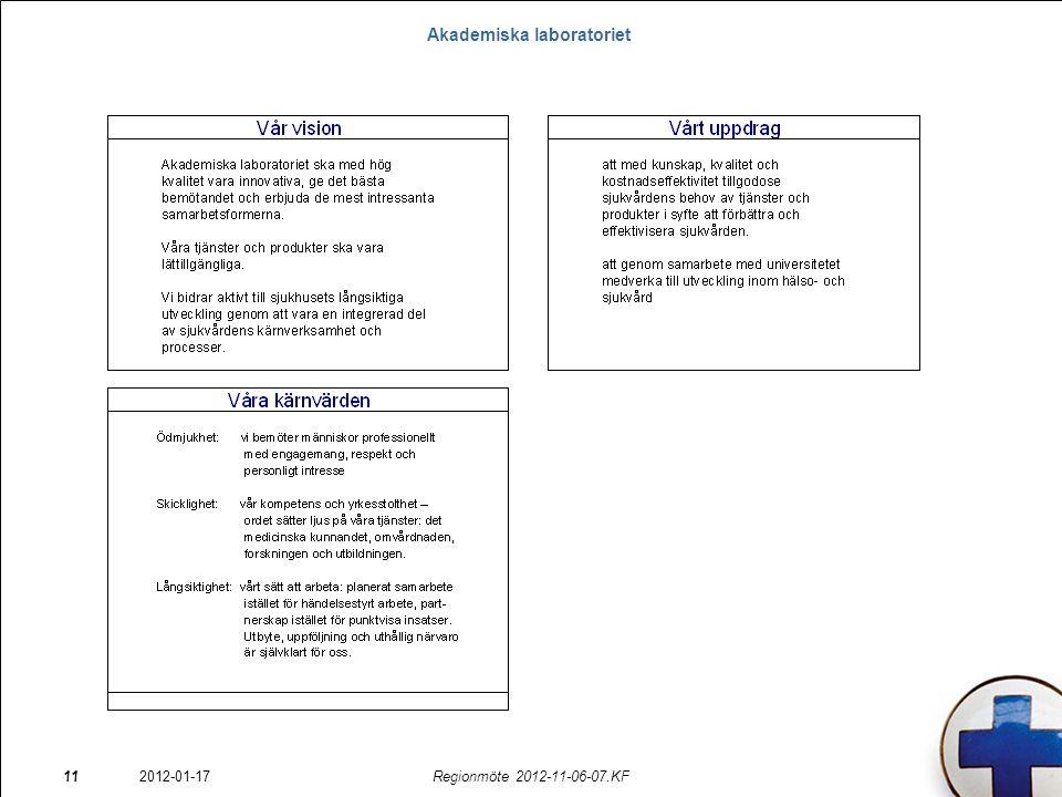 Akademiska laboratoriet Regionmöte 2012-11-06-07.KF11 2012-01-17