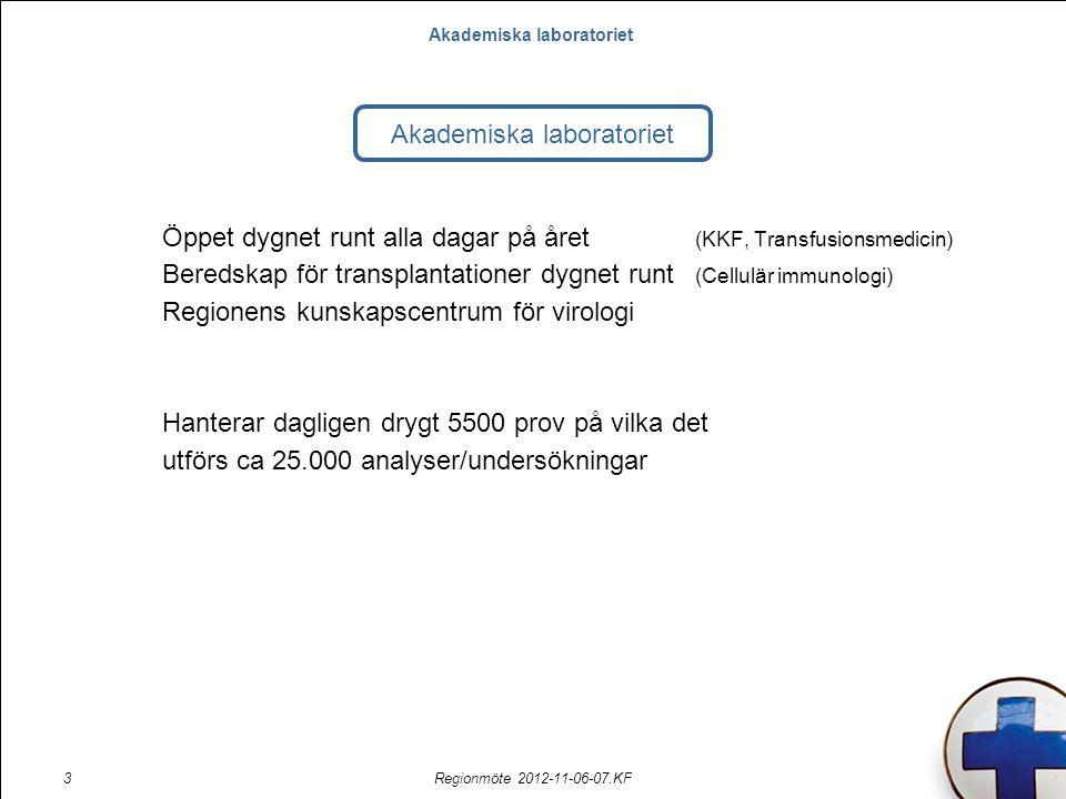 Akademiska laboratoriet Regionmöte 2012-11-06-07.KF3 Öppet dygnet runt alla dagar på året (KKF, Transfusionsmedicin) Beredskap för transplantationer d