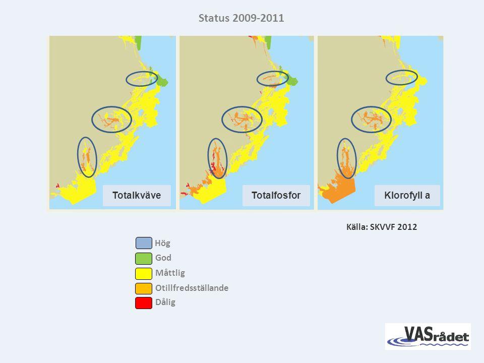 Källa: SKVVF 2012 TotalkväveTotalfosforKlorofyll a Status 2009-2011 Otillfredsställande God Måttlig Dålig Hög