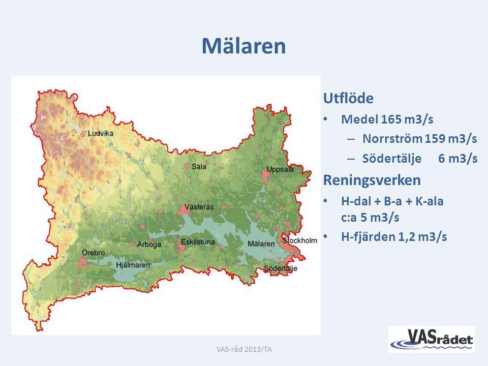 Mälaren Utflöde Medel 165 m3/s – Norrström 159 m3/s – Södertälje 6 m3/s Reningsverken H-dal + B-a + K-ala c:a 5 m3/s H-fjärden 1,2 m3/s VAS-råd 2013/TA
