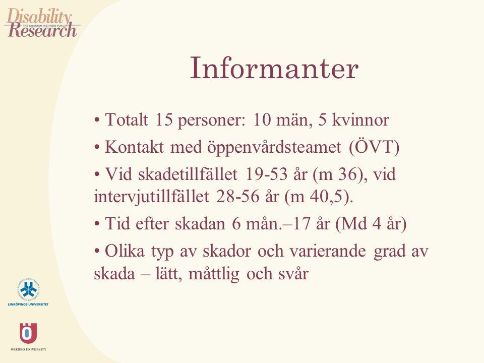 Informanter Totalt 15 personer: 10 män, 5 kvinnor Kontakt med öppenvårdsteamet (ÖVT) Vid skadetillfället 19-53 år (m 36), vid intervjutillfället 28-56 år (m 40,5).