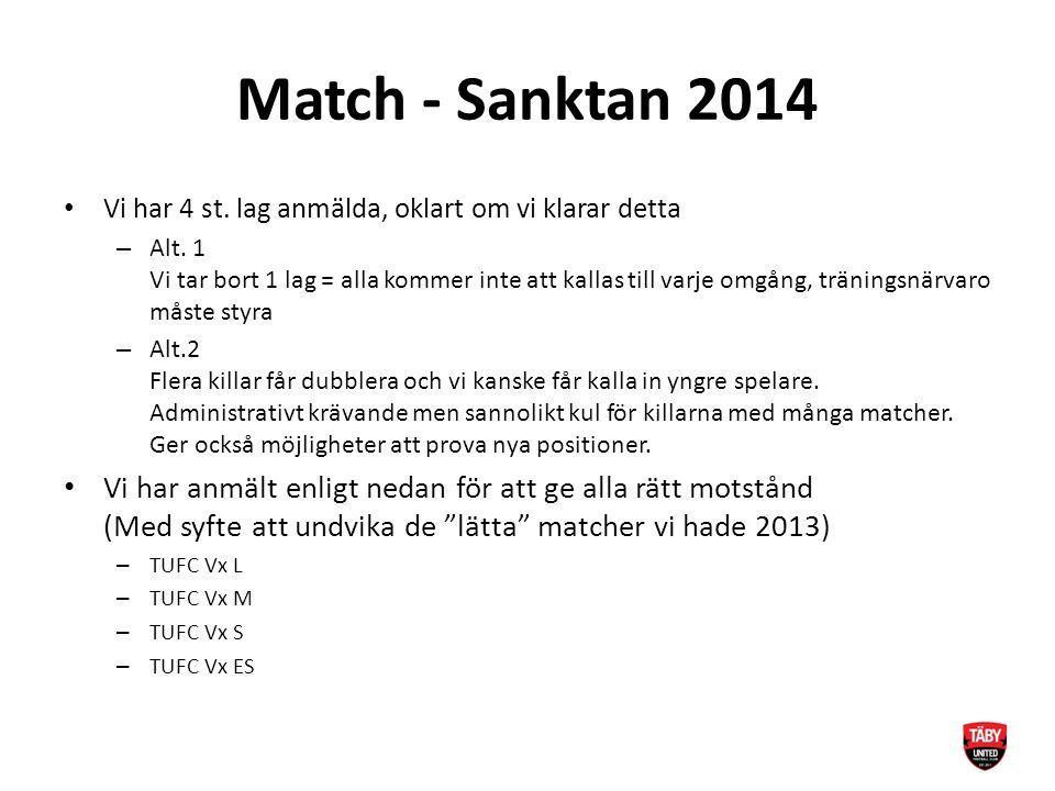 Match - Sanktan 2014 Vi har 4 st. lag anmälda, oklart om vi klarar detta – Alt.