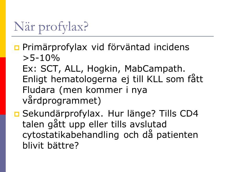 När profylax.  Primärprofylax vid förväntad incidens >5-10% Ex: SCT, ALL, Hogkin, MabCampath.