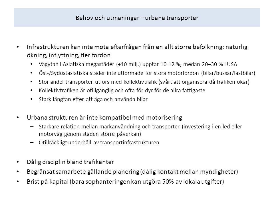 Behov och utmaningar – urbana transporter Infrastrukturen kan inte möta efterfrågan från en allt större befolkning: naturlig ökning, inflyttning, fler fordon Vägytan i Asiatiska megastäder (+10 milj.) upptar 10-12 %, medan 20–30 % i USA Öst-/Sydöstasiatiska städer inte utformade för stora motorfordon (bilar/bussar/lastbilar) Stor andel transporter utförs med kollektivtrafik (svårt att organisera då trafiken ökar) Kollektivtrafiken är otillgänglig och ofta för dyr för de allra fattigaste Stark längtan efter att äga och använda bilar Urbana strukturen är inte kompatibel med motorisering – Starkare relation mellan markanvändning och transporter (investering i en led eller motorväg genom staden större påverkan) – Otillräckligt underhåll av transportinfrastrukturen Dålig disciplin bland trafikanter Begränsat samarbete gällande planering (dålig kontakt mellan myndigheter) Brist på kapital (bara sophanteringen kan utgöra 50% av lokala utgifter)