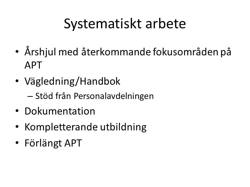Systematiskt arbete Årshjul med återkommande fokusområden på APT Vägledning/Handbok – Stöd från Personalavdelningen Dokumentation Kompletterande utbildning Förlängt APT