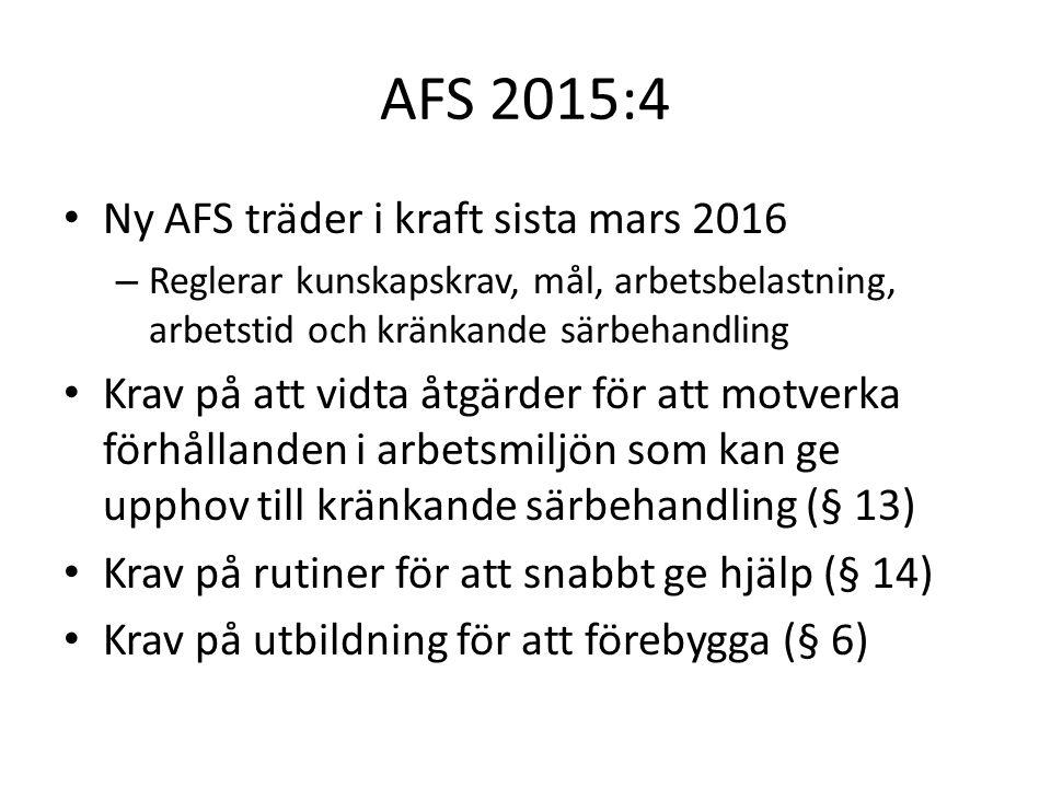 AFS 2015:4 Ny AFS träder i kraft sista mars 2016 – Reglerar kunskapskrav, mål, arbetsbelastning, arbetstid och kränkande särbehandling Krav på att vidta åtgärder för att motverka förhållanden i arbetsmiljön som kan ge upphov till kränkande särbehandling (§ 13) Krav på rutiner för att snabbt ge hjälp (§ 14) Krav på utbildning för att förebygga (§ 6)