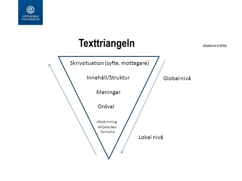 Texttriangeln (Dysthe m.fl.2010).