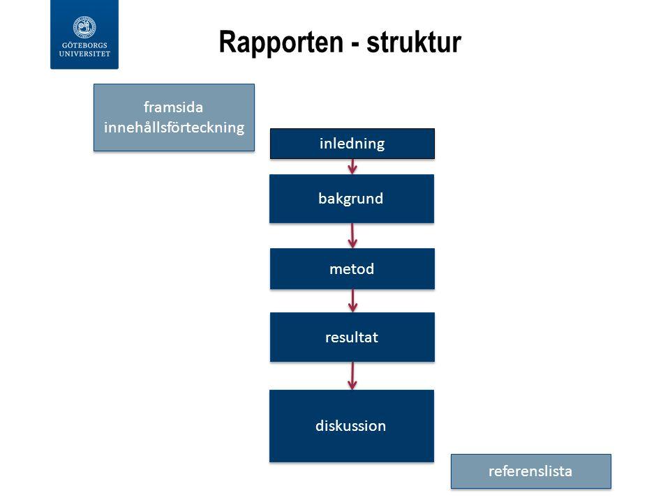 Rapporten - struktur inledning bakgrund metod resultat diskussion framsida innehållsförteckning framsida innehållsförteckning referenslista