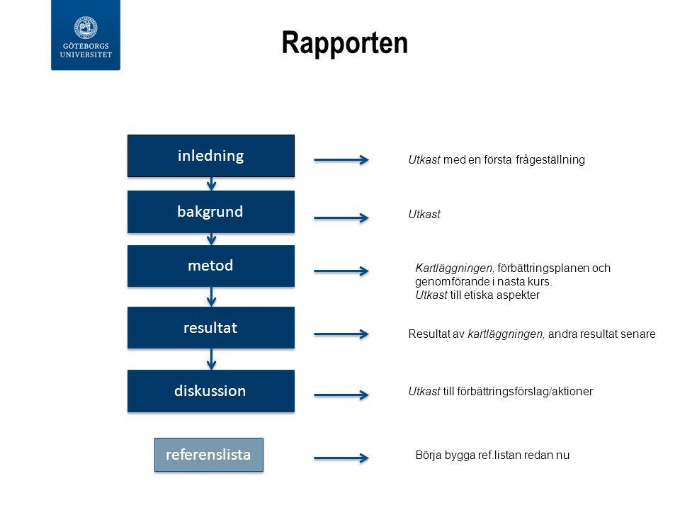 Rapporten inledning bakgrund metod resultat diskussion Utkast med en första frågeställning Utkast Kartläggningen, förbättringsplanen och genomförande i nästa kurs.