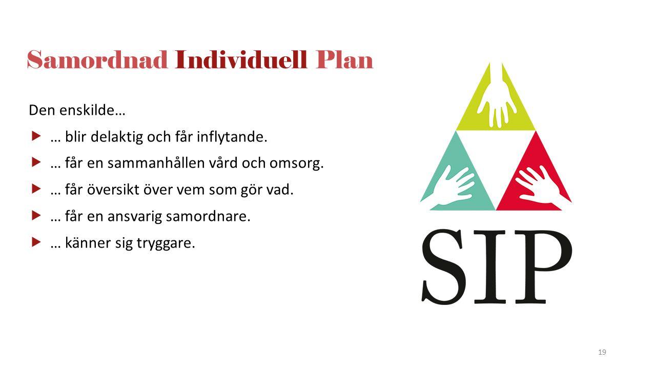 Samordnad Individuell Plan 19 Den enskilde…  … blir delaktig och får inflytande.  … får en sammanhållen vård och omsorg.  … får översikt över vem s