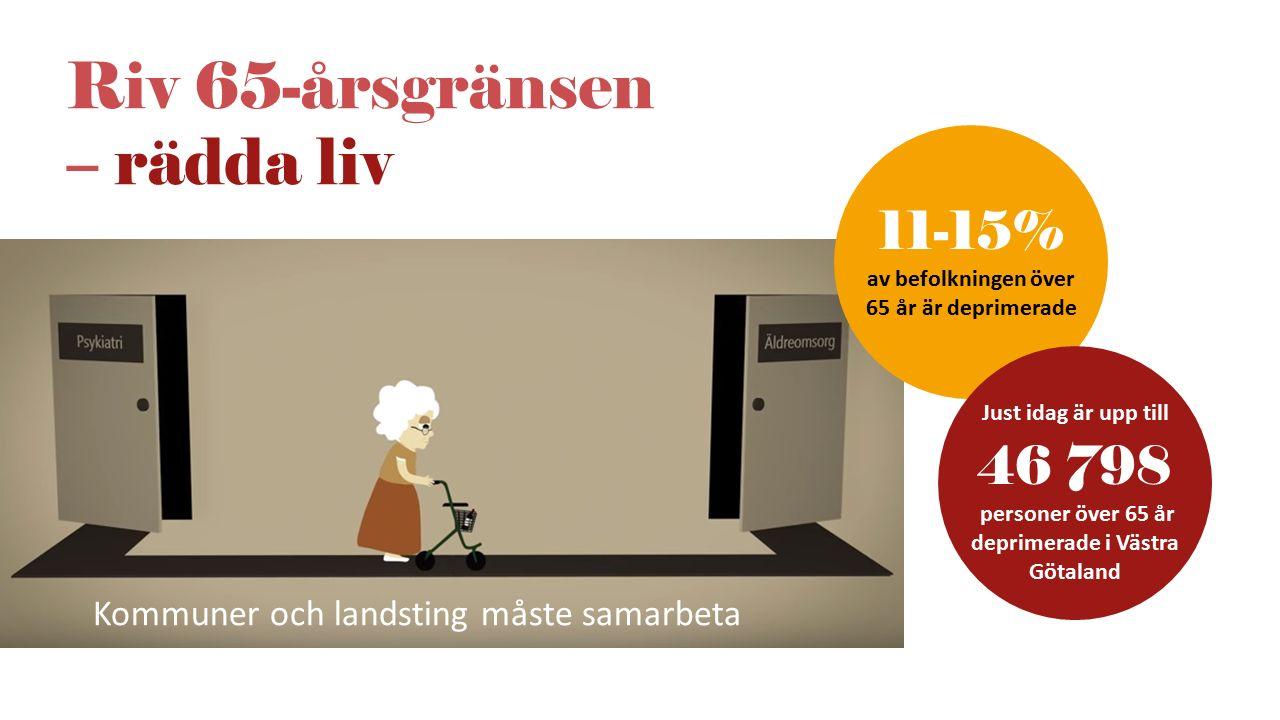 Riv 65-årsgränsen – rädda liv 11-15% av befolkningen över 65 år är deprimerade Just idag är upp till 46 798 personer över 65 år deprimerade i Västra G