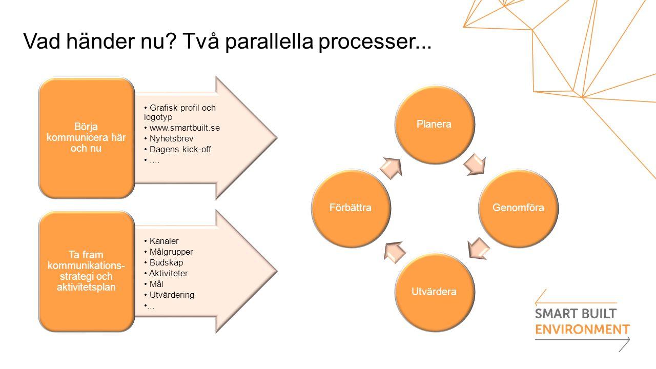 Vad händer nu. Två parallella processer...