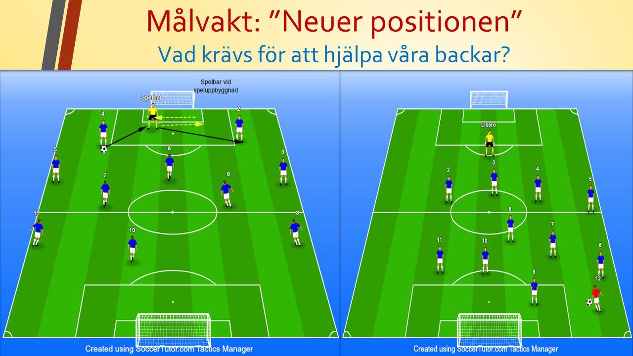 Målvakt: Neuer positionen Vad krävs för att hjälpa våra backar