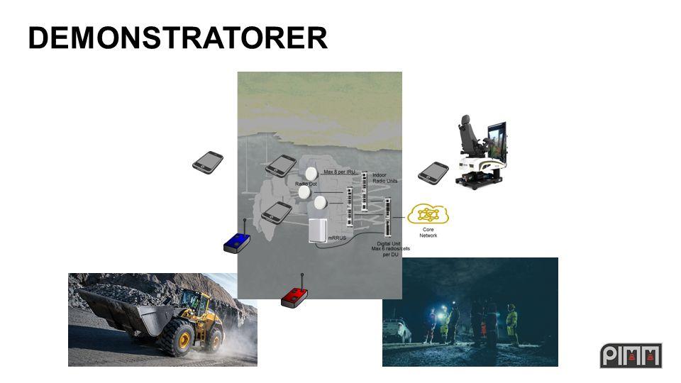 DEMONSTRATORER