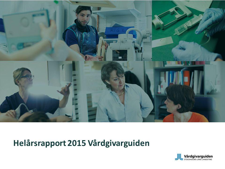 Helårsrapport 2015 Vårdgivarguiden
