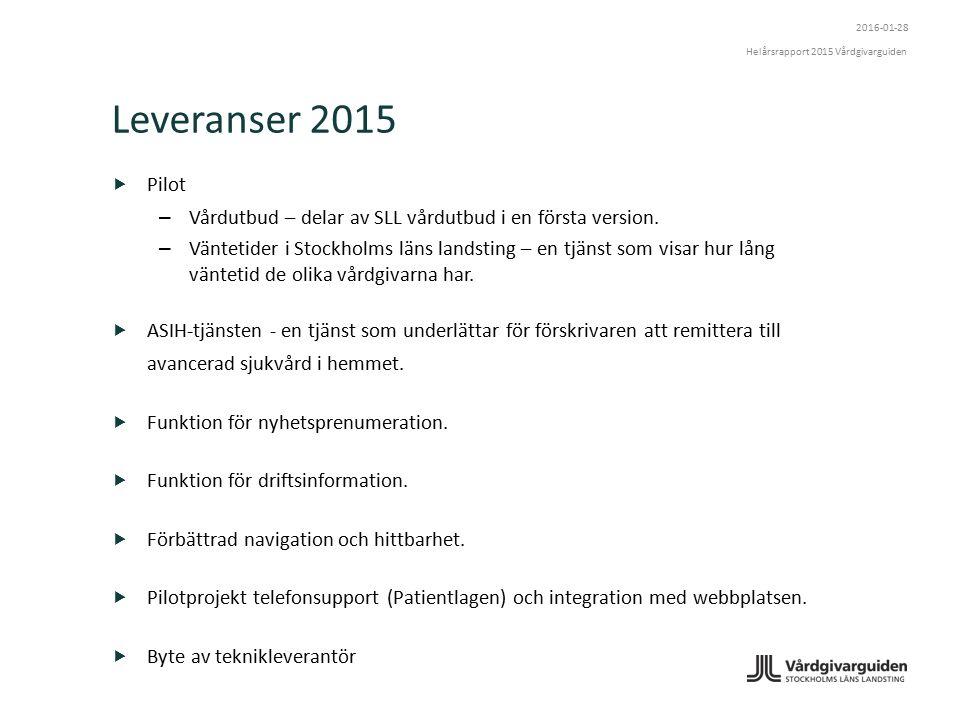 Leveranser 2015  Pilot – Vårdutbud – delar av SLL vårdutbud i en första version.