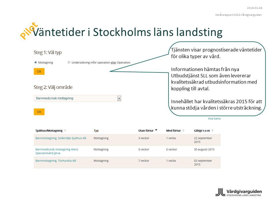 Väntetider i Stockholms läns landsting Pilot Tjänsten visar prognostiserade väntetider för olika typer av vård.