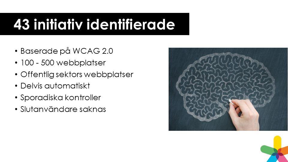 43 initiativ identifierade Baserade på WCAG 2.0 100 - 500 webbplatser Offentlig sektors webbplatser Delvis automatiskt Sporadiska kontroller Slutanvändare saknas