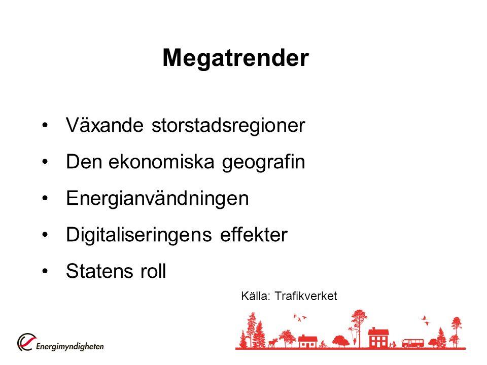 Megatrender Växande storstadsregioner Den ekonomiska geografin Energianvändningen Digitaliseringens effekter Statens roll Källa: Trafikverket