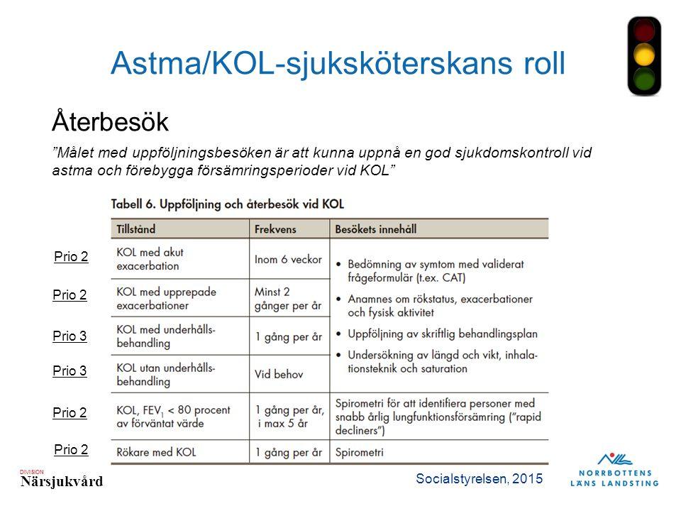 DIVISION Närsjukvård Astma/KOL-sjuksköterskans roll Återbesök Målet med uppföljningsbesöken är att kunna uppnå en god sjukdomskontroll vid astma och förebygga försämringsperioder vid KOL Prio 2 Prio 3 Prio 2 Socialstyrelsen, 2015