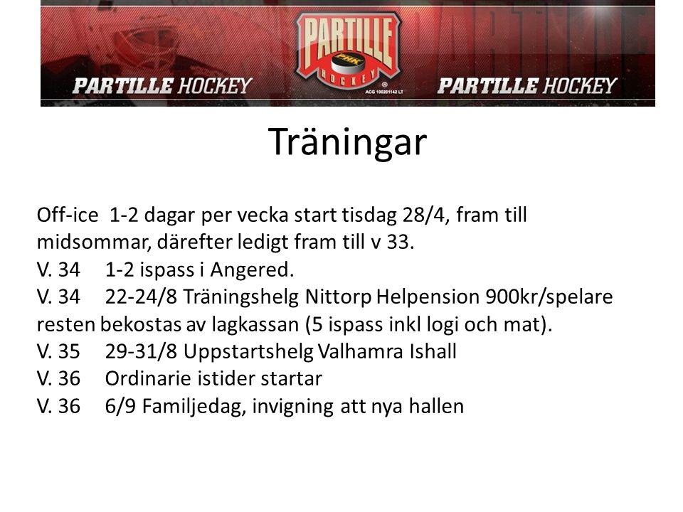 Träningar Off-ice 1-2 dagar per vecka start tisdag 28/4, fram till midsommar, därefter ledigt fram till v 33. V. 341-2 ispass i Angered. V. 3422-24/8