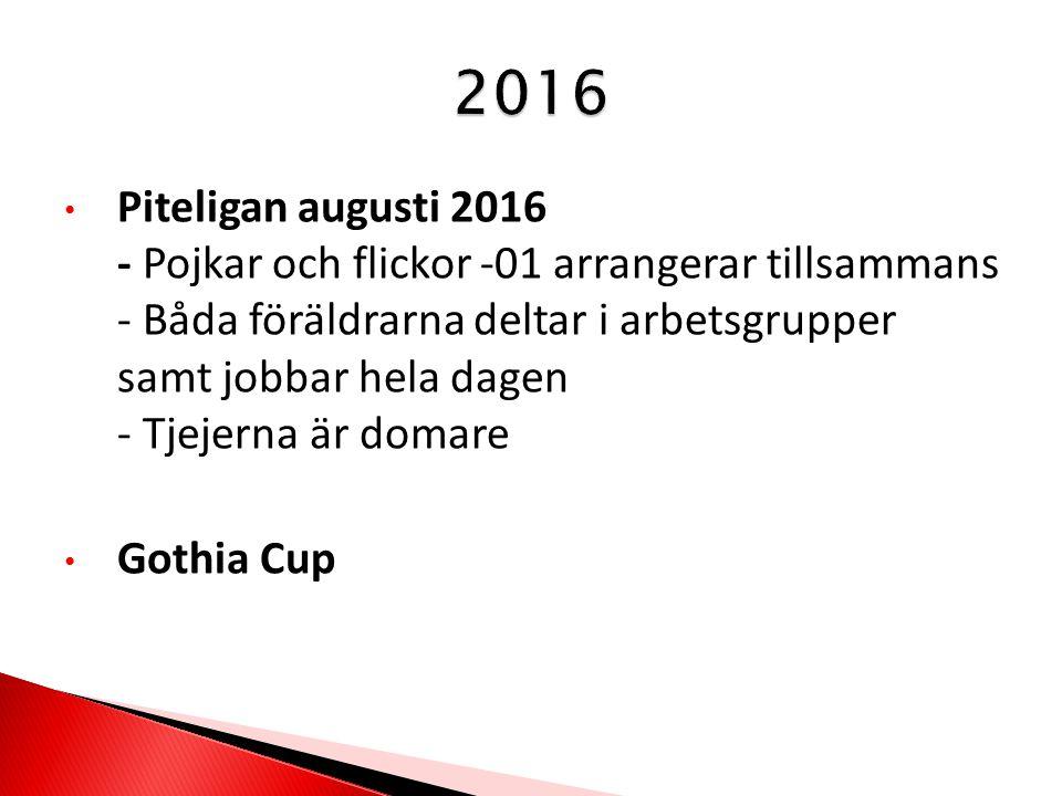 Piteligan augusti 2016 - Pojkar och flickor -01 arrangerar tillsammans - Båda föräldrarna deltar i arbetsgrupper samt jobbar hela dagen - Tjejerna är domare Gothia Cup