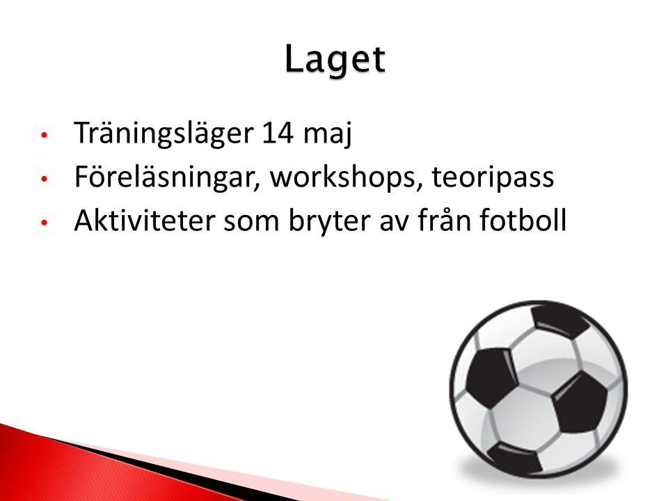 Träningsläger 14 maj Föreläsningar, workshops, teoripass Aktiviteter som bryter av från fotboll