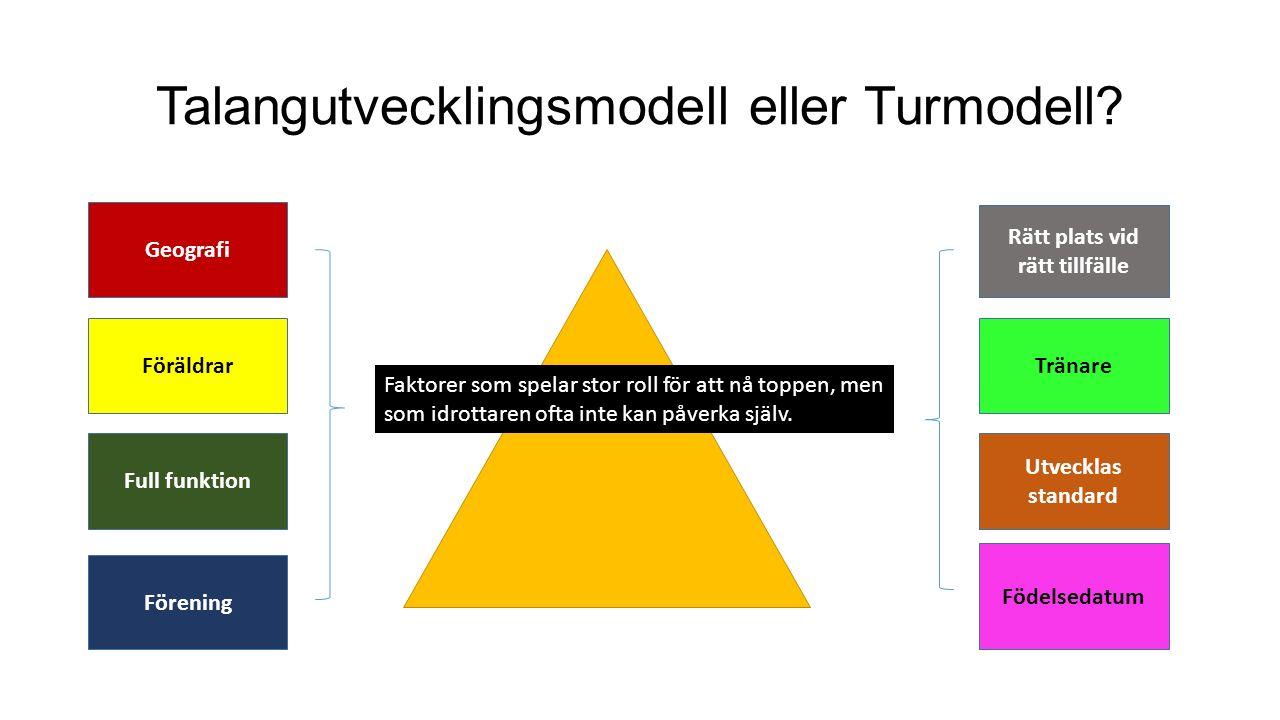 Talangutvecklingsmodell eller Turmodell.
