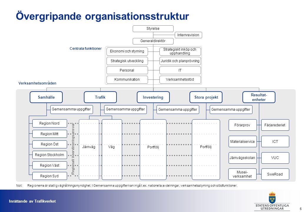 Inrättande av Trafikverket 5 Övergripande organisationsstruktur Not:Regionerna är statlig väghållningsmyndighet.