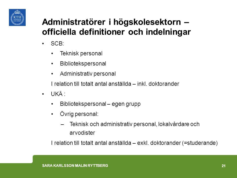 Administratörer i högskolesektorn – officiella definitioner och indelningar SCB: Teknisk personal Bibliotekspersonal Administrativ personal I relation