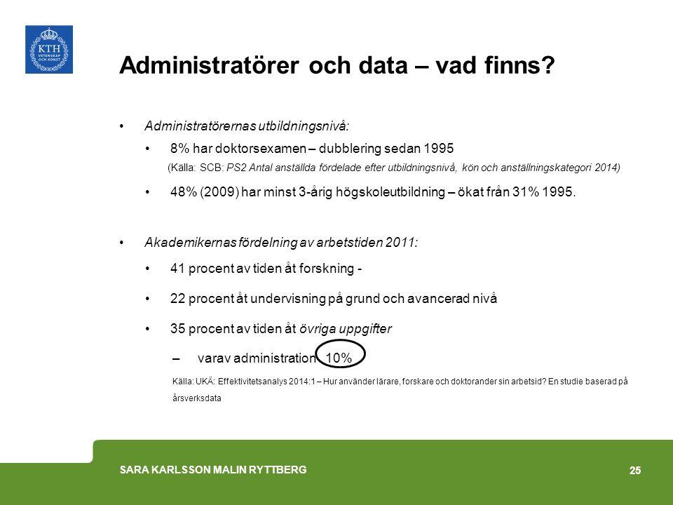 Administratörer och data – vad finns? Administratörernas utbildningsnivå: 8% har doktorsexamen – dubblering sedan 1995 (Källa: SCB: PS2 Antal anställd