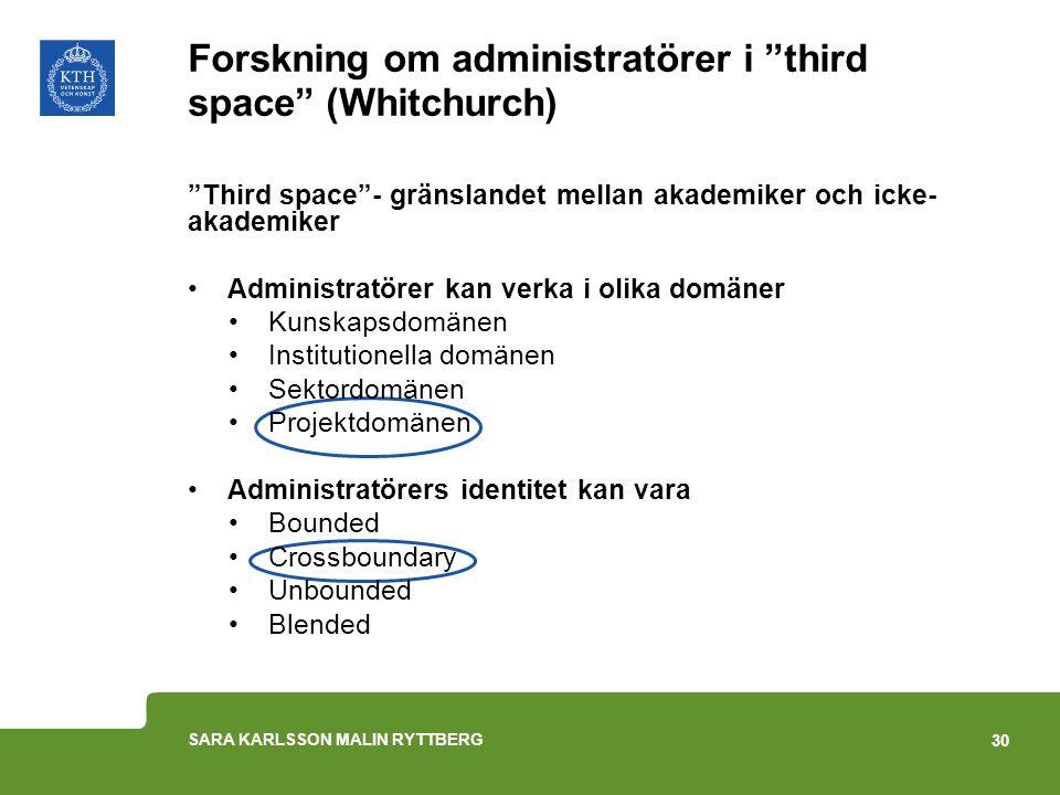 "Forskning om administratörer i ""third space"" (Whitchurch) ""Third space""- gränslandet mellan akademiker och icke- akademiker Administratörer kan verka"